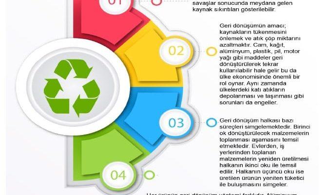 LGS Türkçe Deneme Sınavı-5 PDF İndir