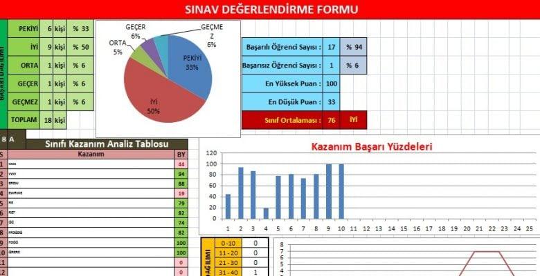 Türkçe Dersi Yazılı Analiz Programı İndir