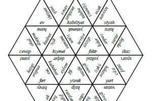 Eş Anlamlı Kelimeler Oyunu